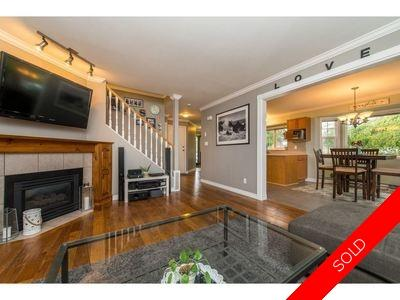 Chilliwack E Young-Yale Townhouse for sale:  3 bedroom 1,520 sq.ft. (Listed 2019-06-29)